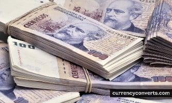 Argentine Peso - ARS money images