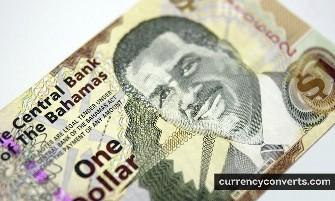 Bahamian Dollar - BSD money images