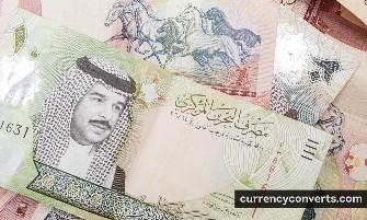 Bahraini Dinar - BHD money images