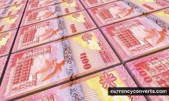 Bermudian Dollar - BMD money images