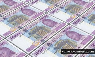 CFA Franc BEAC - XAF money images