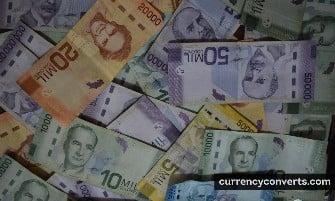 Costa Rican Colón - CRC money images