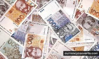 Croatian Kuna - HRK money images