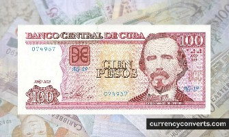 Cuban Peso - CUP money images