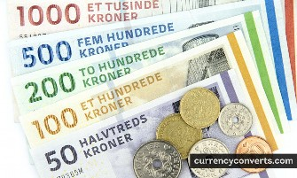 Danish Krone DKK currency banknote image