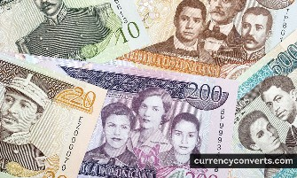 Dominican Peso - DOP money images