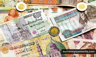 Egyptian Pound EGP currency banknote image 3