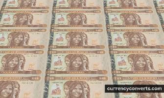Eritrean Nakfa - ERN money images