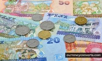 Fijian Dollar - FJD money images