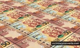 Ghanaian Cedi - GHS money images
