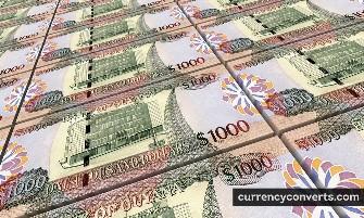 Guyanese Dollar - GYD money images