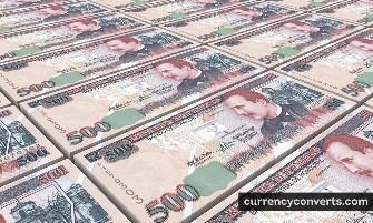 Honduran Lempira - HNL money images