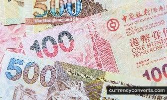Hong Kong Dollar HKD currency banknote image 2