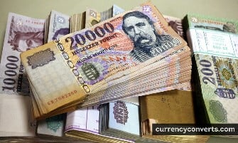 Hungarian Forint - HUF money images