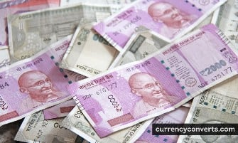 Indian Rupee INR currency banknote image 1