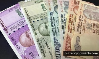 Indian Rupee INR currency banknote image 3
