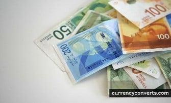Israeli New Sheqel - ILS money images
