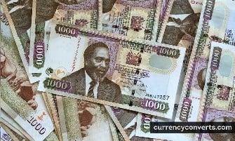 Kenyan Shilling - KES money images