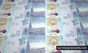 Kuwaiti Dinar - KWD money images