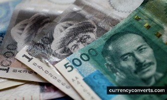 Kyrgyzstani Som KGS currency banknote image 3