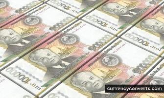 Lao Kip - LAK money images