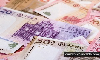 Macanese Pataca - MOP money images