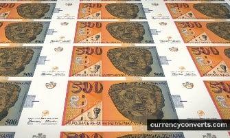 Macedonian Denar - MKD money images