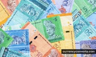 Malaysian Ringgit - MYR money images