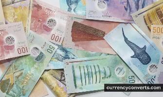 Maldivian Rufiyaa - MVR money images
