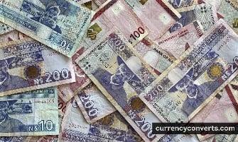 Namibian Dollar - NAD money images