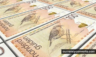 Netherlands Antillian Guilder - ANG money images