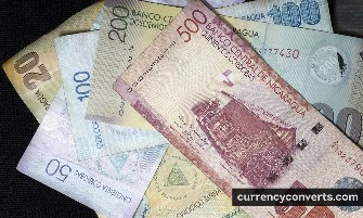 Nicaraguan Córdoba - NIO money images