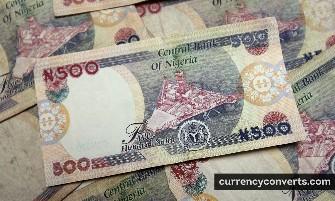 Nigerian Naira - NGN money images