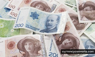 Norwegian Krone NOK currency banknote image 1