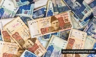 Pakistani Rupee - PKR money images