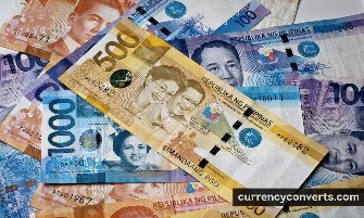 Philippine Peso - PHP money images