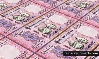 Rwandan Franc - RWF money images