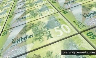 Seychellois Rupee - SCR money images