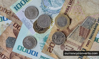 Sierra Leonean Leone - SLL money images