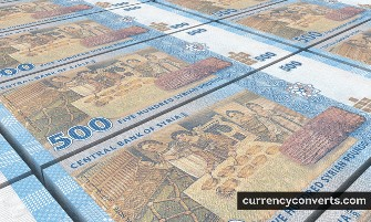 Syrian Pound - SYP money images