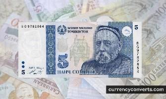 Tajikistani Somoni - TJS money images