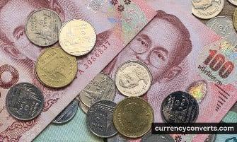 Thai Baht - THB money images