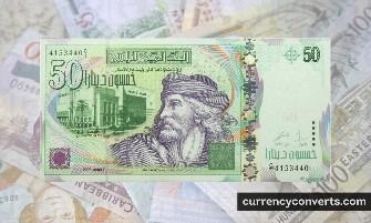 Tunisian Dinar - TND money images