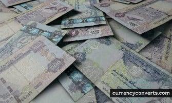 United Arab Emirates Dirham - AED money images