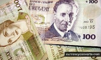 Uruguayan Peso - UYU money images