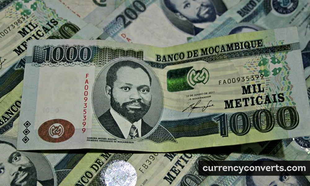 Mozambican metical - MZN money image