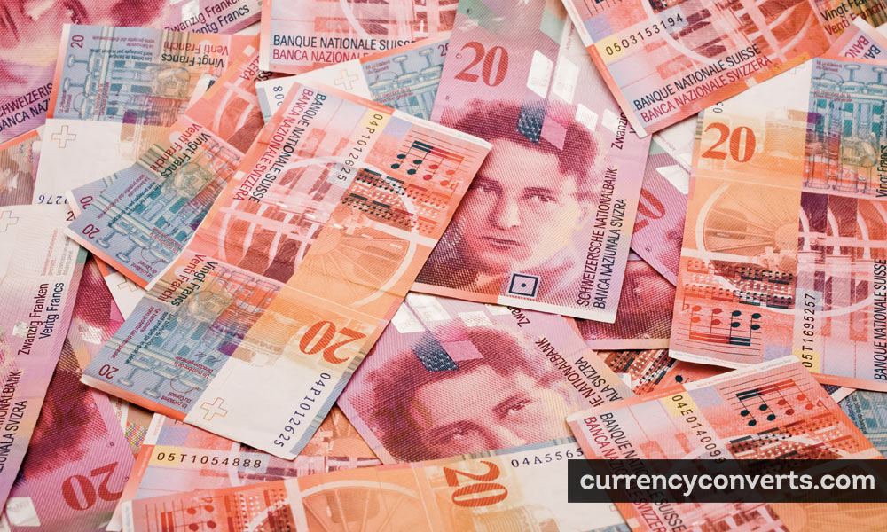 Swiss Franc CHF currency banknote image