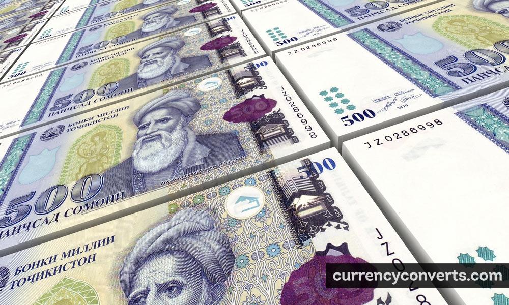 Tajikistani Somoni TJS currency banknote image